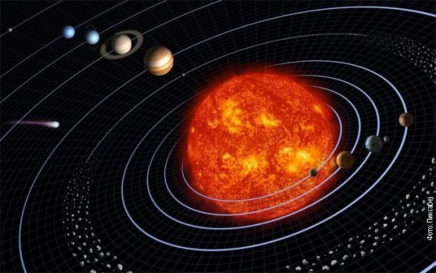 Ovim rutama već putuju komete i asteroidi kroz Sunčev sistem