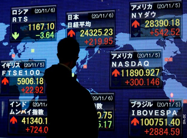 Реакција токијске берзе на резултат председничких избора у САД, 6. новембар 2020.